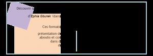 cadre educpop1